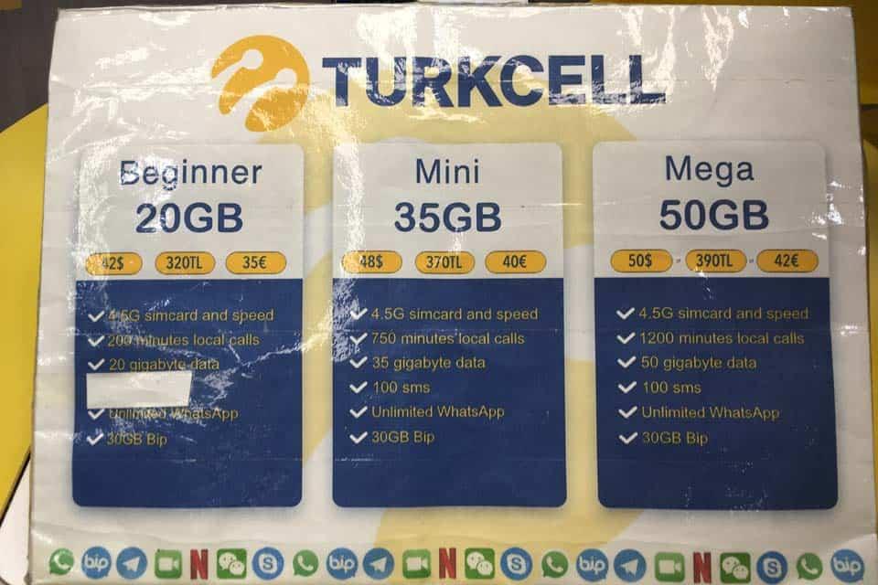 Turkey-Sim-Card-Price-Istanbul-Airport